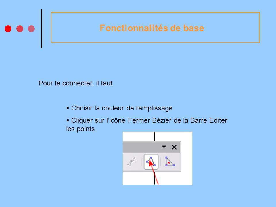 Fonctionnalités de base Pour le connecter, il faut Choisir la couleur de remplissage Cliquer sur licône Fermer Bézier de la Barre Editer les points