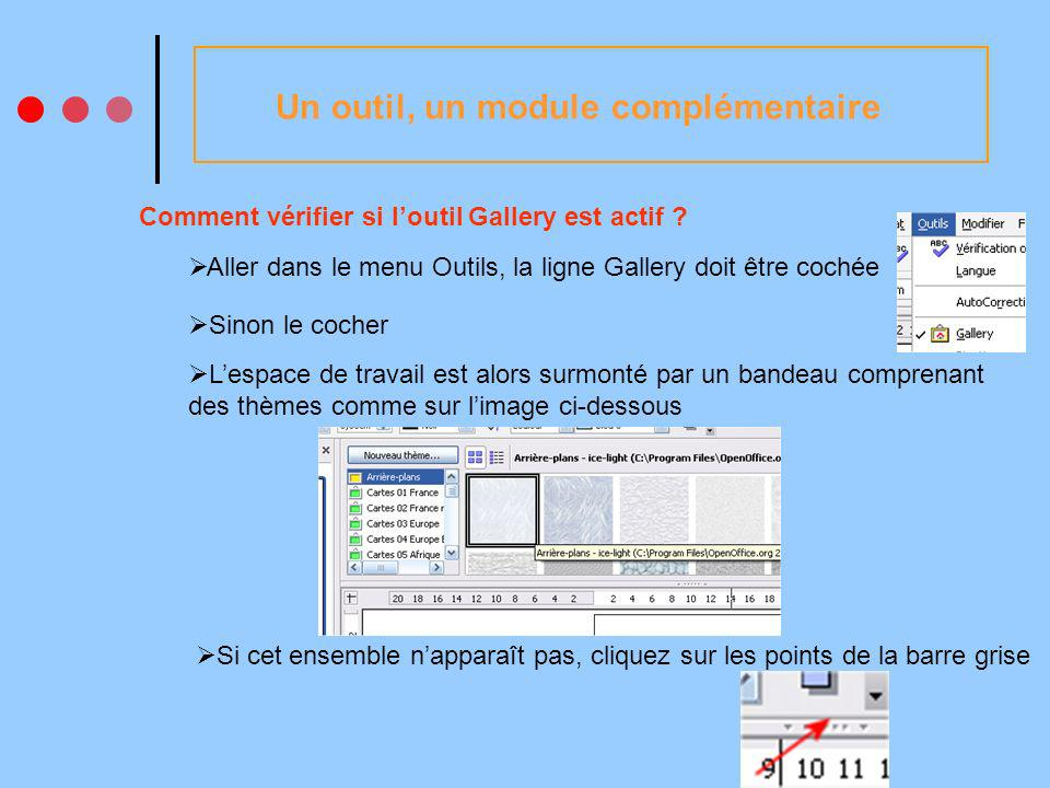 Un outil, un module complémentaire Que comprend la Gallery .