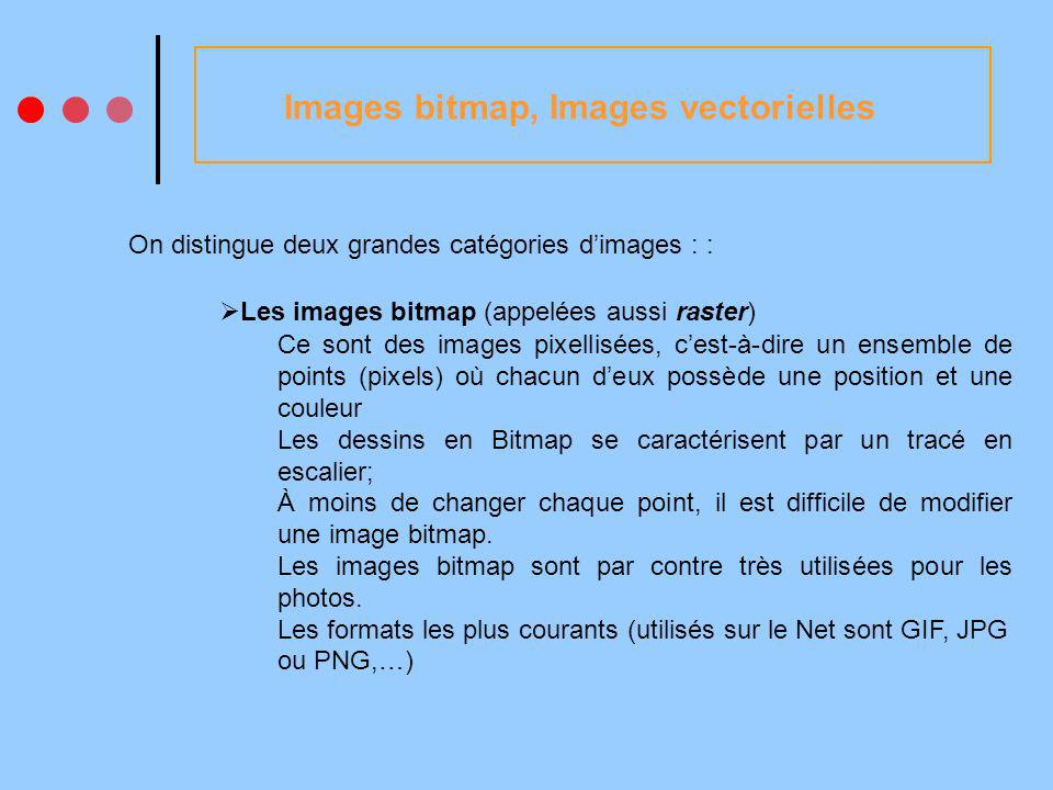 Images bitmap, Images vectorielles On distingue deux grandes catégories dimages : : Les images bitmap (appelées aussi raster) Ce sont des images pixel