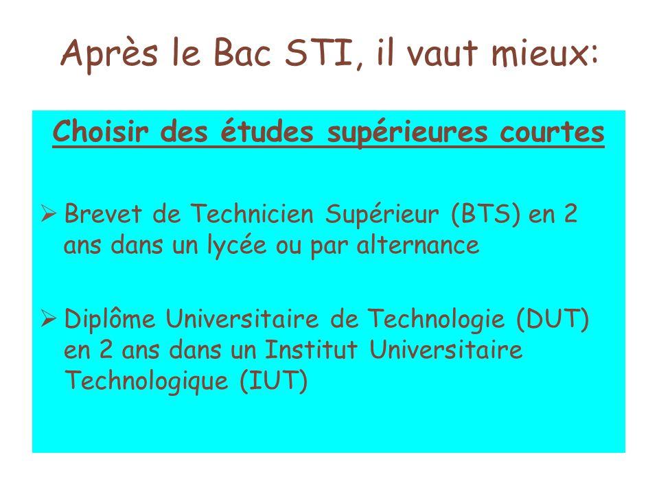 Après le Bac STI, il vaut mieux: Choisir des études supérieures courtes Brevet de Technicien Supérieur (BTS) en 2 ans dans un lycée ou par alternance Diplôme Universitaire de Technologie (DUT) en 2 ans dans un Institut Universitaire Technologique (IUT)