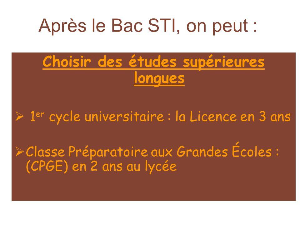 Après le Bac STI, on peut : Choisir des études supérieures longues 1 er cycle universitaire : la Licence en 3 ans Classe Préparatoire aux Grandes Écoles : (CPGE) en 2 ans au lycée