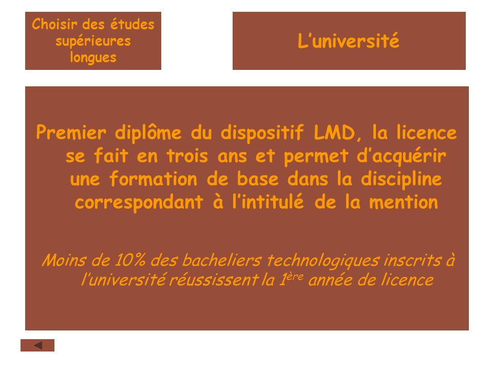 Choisir des études supérieures longues Premier diplôme du dispositif LMD, la licence se fait en trois ans et permet dacquérir une formation de base dans la discipline correspondant à lintitulé de la mention Moins de 10% des bacheliers technologiques inscrits à luniversité réussissent la 1 ère année de licence Luniversité