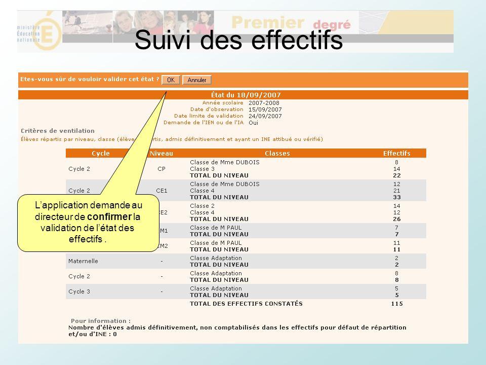 Suivi des effectifs Lapplication demande au directeur de confirmer la validation de létat des effectifs.