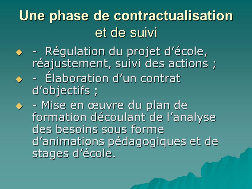 Une phase de contractualisation et de suivi - Régulation du projet décole, réajustement, suivi des actions ; - Régulation du projet décole, réajusteme