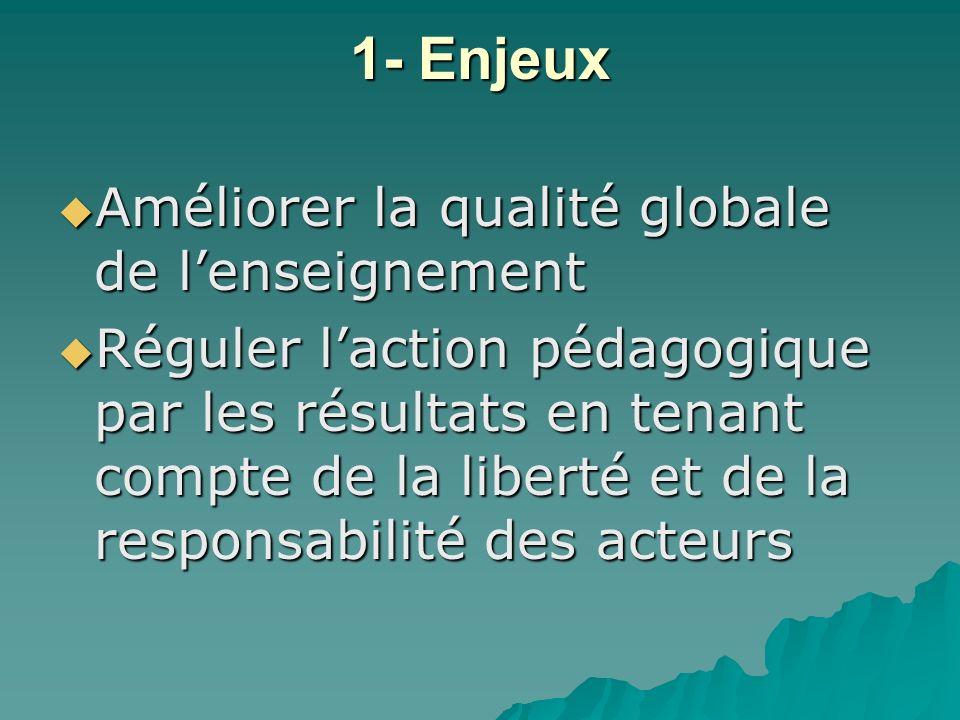 1- Enjeux Améliorer la qualité globale de lenseignement Améliorer la qualité globale de lenseignement Réguler laction pédagogique par les résultats en