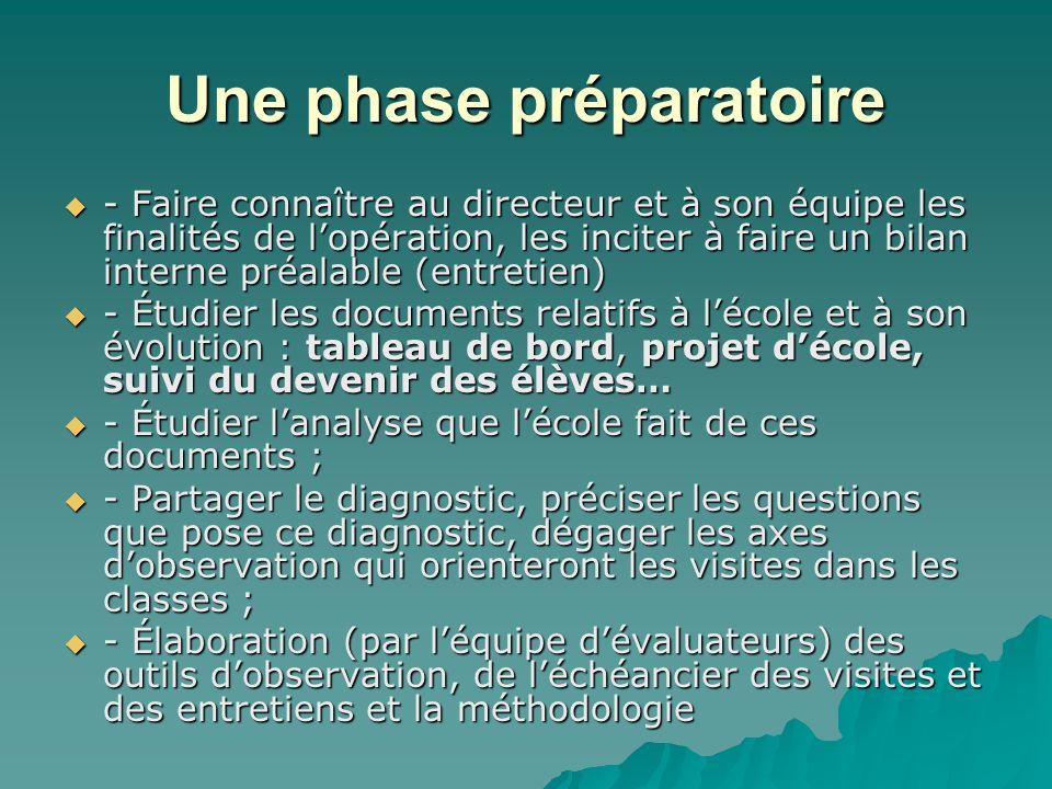 Une phase préparatoire - Faire connaître au directeur et à son équipe les finalités de lopération, les inciter à faire un bilan interne préalable (ent