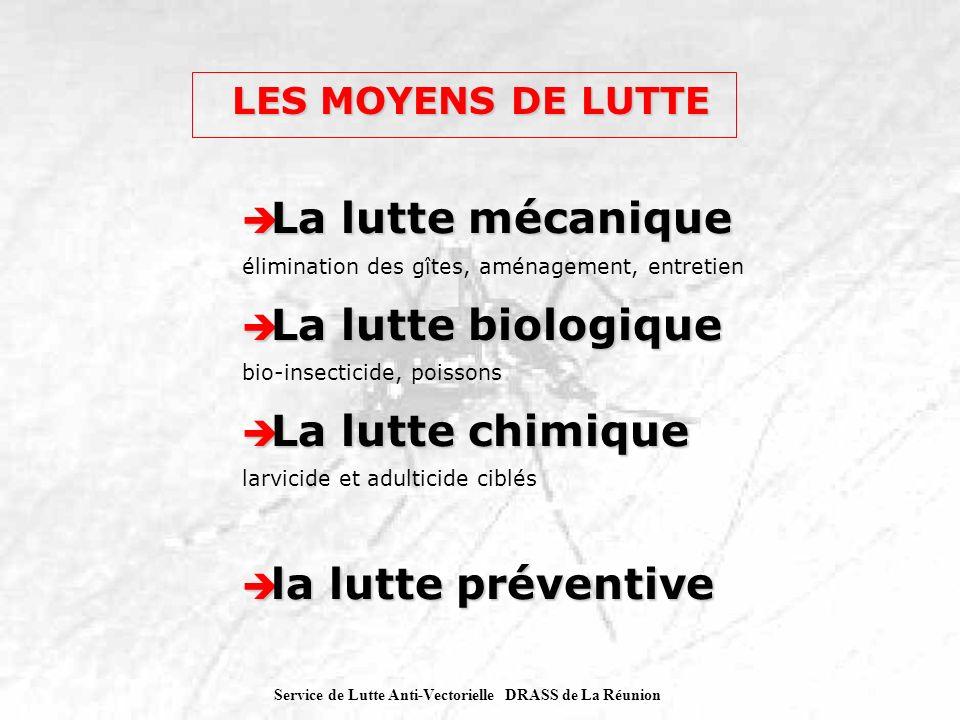 Service de Lutte Anti-Vectorielle DRASS de La Réunion Que faire en cas d apparition de symptômes.