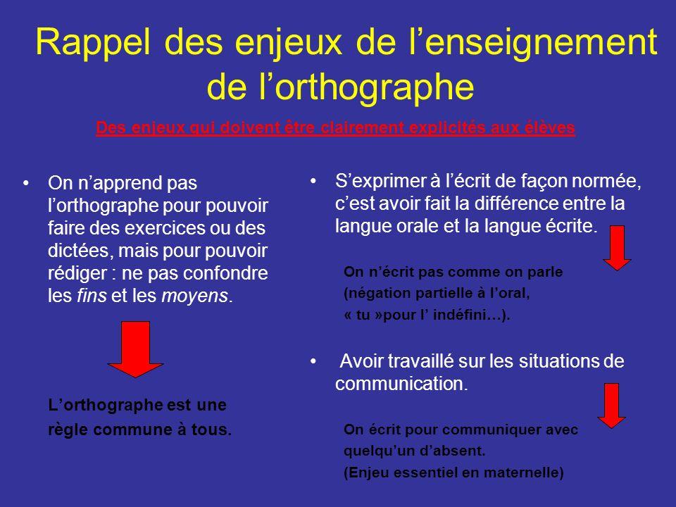 Rappel des enjeux de lenseignement de lorthographe On napprend pas lorthographe pour pouvoir faire des exercices ou des dictées, mais pour pouvoir réd