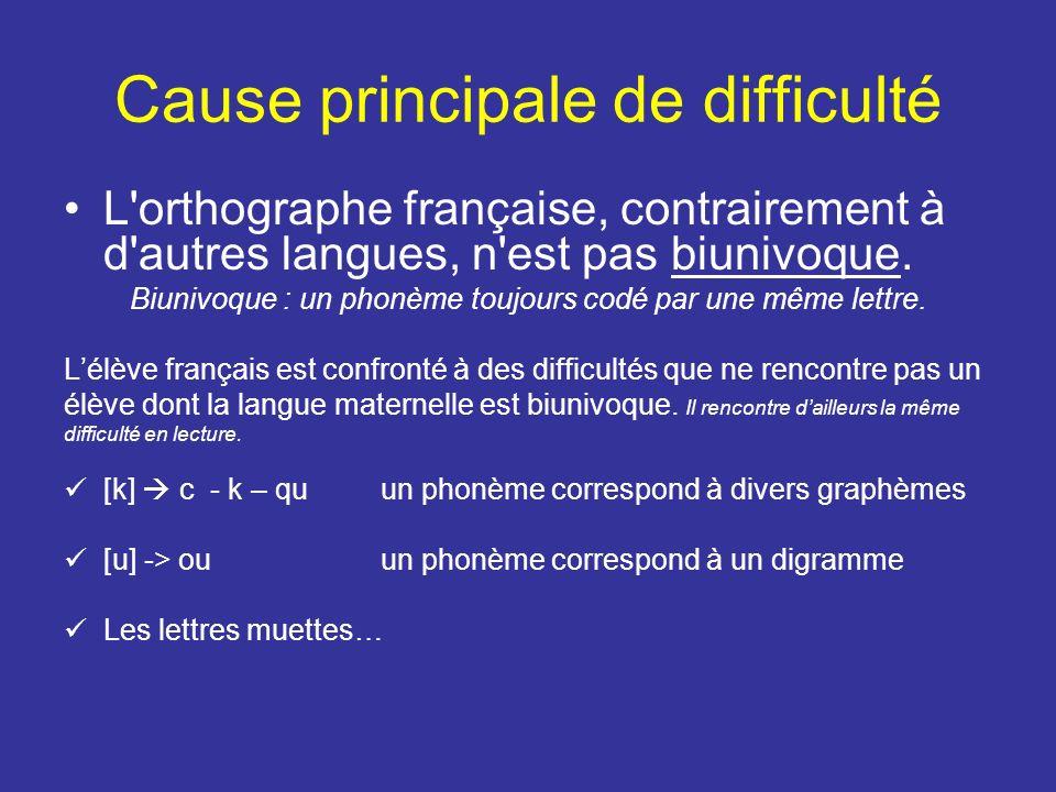 Cause principale de difficulté L'orthographe française, contrairement à d'autres langues, n'est pas biunivoque. Biunivoque : un phonème toujours codé
