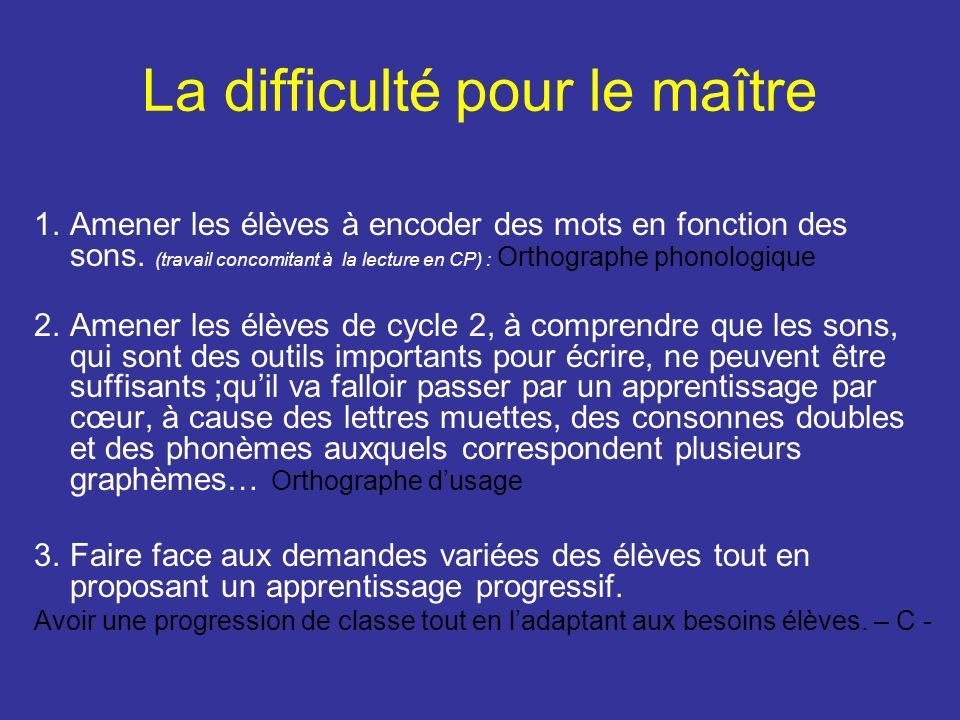 La difficulté pour le maître 1.Amener les élèves à encoder des mots en fonction des sons. (travail concomitant à la lecture en CP) : Orthographe phono