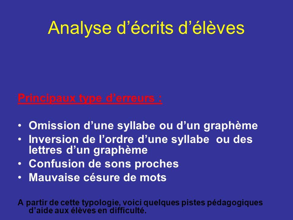 Analyse décrits délèves Principaux type derreurs : Omission dune syllabe ou dun graphème Inversion de lordre dune syllabe ou des lettres dun graphème