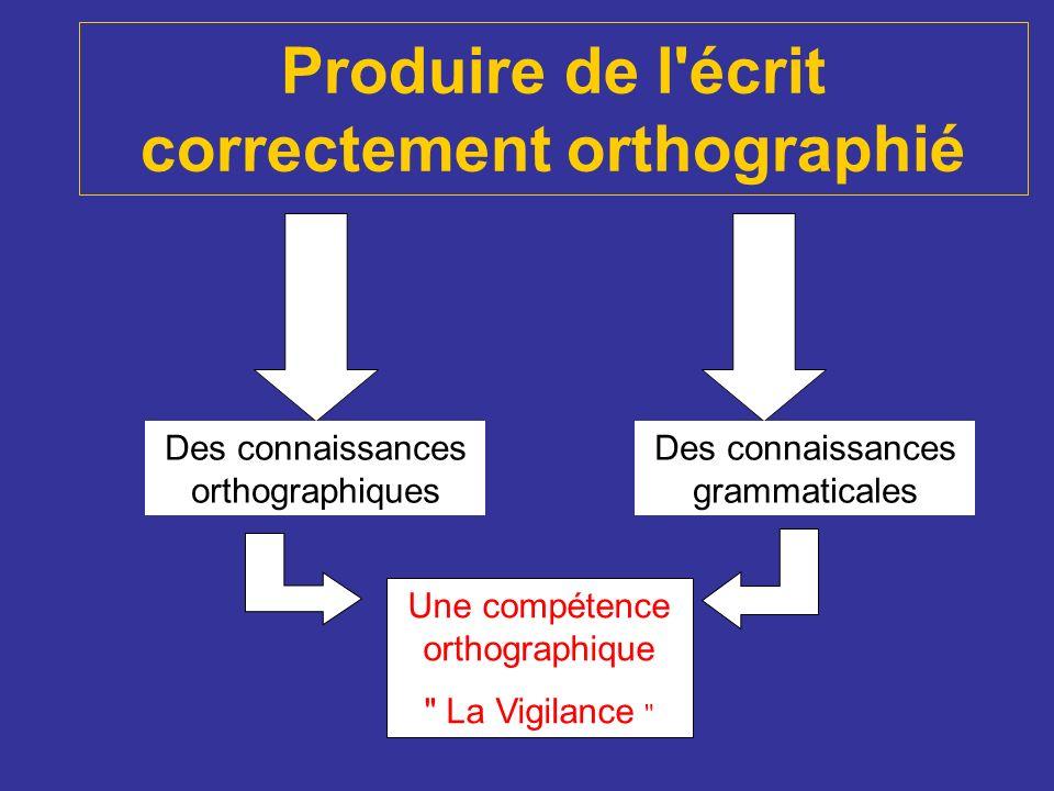 Produire de l'écrit correctement orthographié Des connaissances orthographiques Des connaissances grammaticales Une compétence orthographique