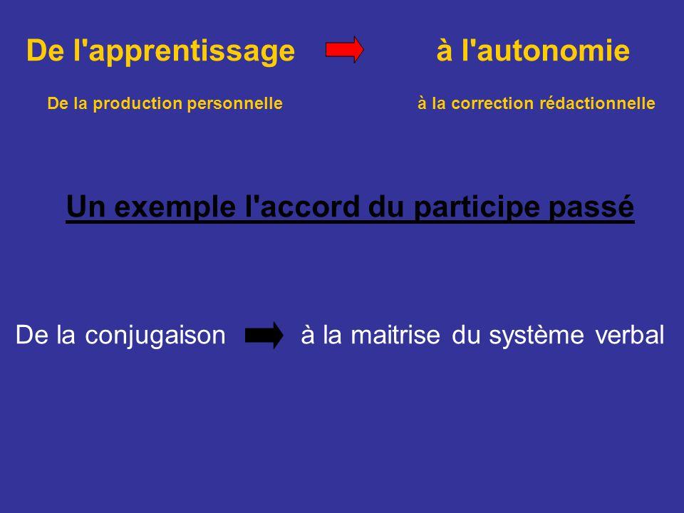 De l'apprentissage à l'autonomie Un exemple l'accord du participe passé De la conjugaison à la maitrise du système verbal De la production personnelle
