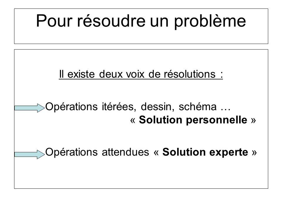 Pour résoudre un problème Il existe deux voix de résolutions : Opérations itérées, dessin, schéma … « Solution personnelle » Opérations attendues « So