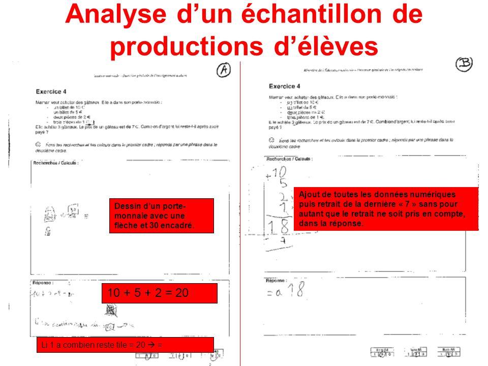 Analyse dun échantillon de productions délèves Ajout de toutes les données numériques puis retrait de la dernière « 7 » sans pour autant que le retrai