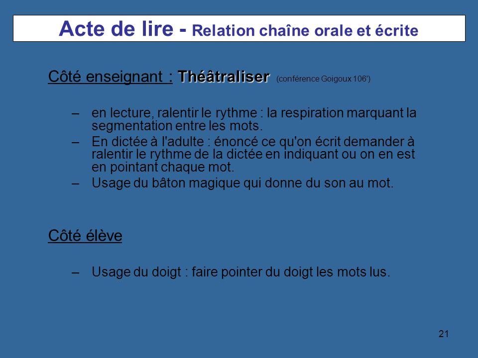 21 Acte de lire - Relation chaîne orale et écrite Théâtraliser Côté enseignant : Théâtraliser (conférence Goigoux 106') –en lecture, ralentir le rythm