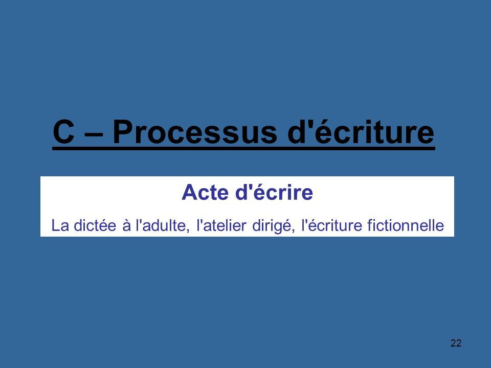22 C – Processus d'écriture Acte d'écrire La dictée à l'adulte, l'atelier dirigé, l'écriture fictionnelle