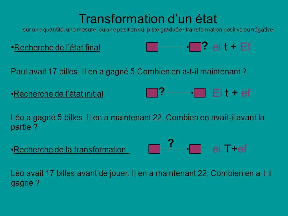 Transformation dun état sur une quantité, une mesure, ou une position sur piste graduée / transformation positive ou négative Recherche de létat final