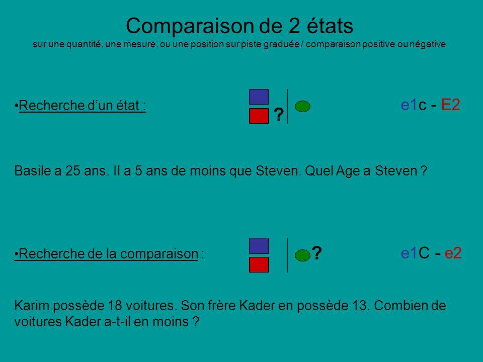 Comparaison de 2 états sur une quantité, une mesure, ou une position sur piste graduée / comparaison positive ou négative Recherche dun état : e1c - E