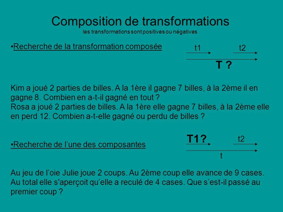 Composition de transformations les transformations sont positives ou négatives Recherche de la transformation composée Kim a joué 2 parties de billes.