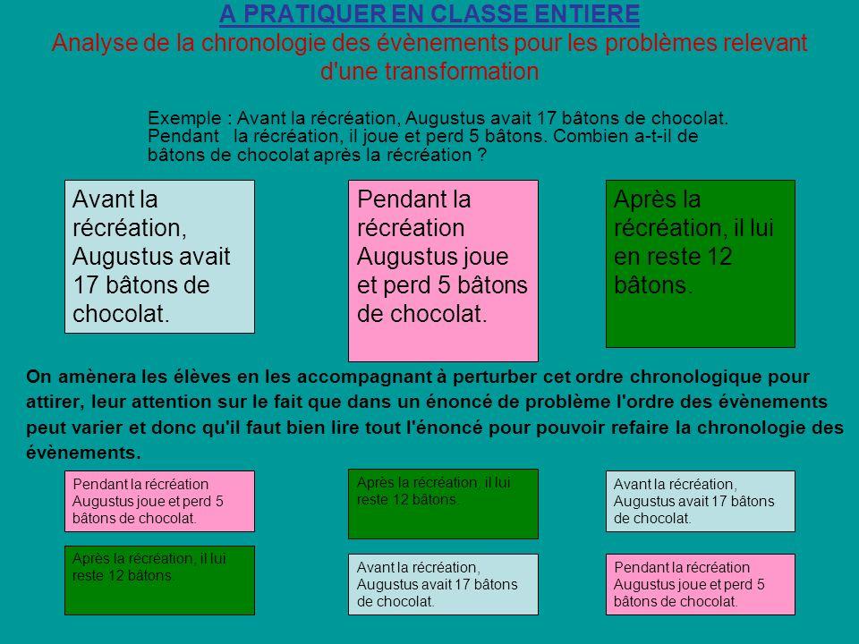 A PRATIQUER EN CLASSE ENTIERE Analyse de la chronologie des évènements pour les problèmes relevant d'une transformation On amènera les élèves en les a