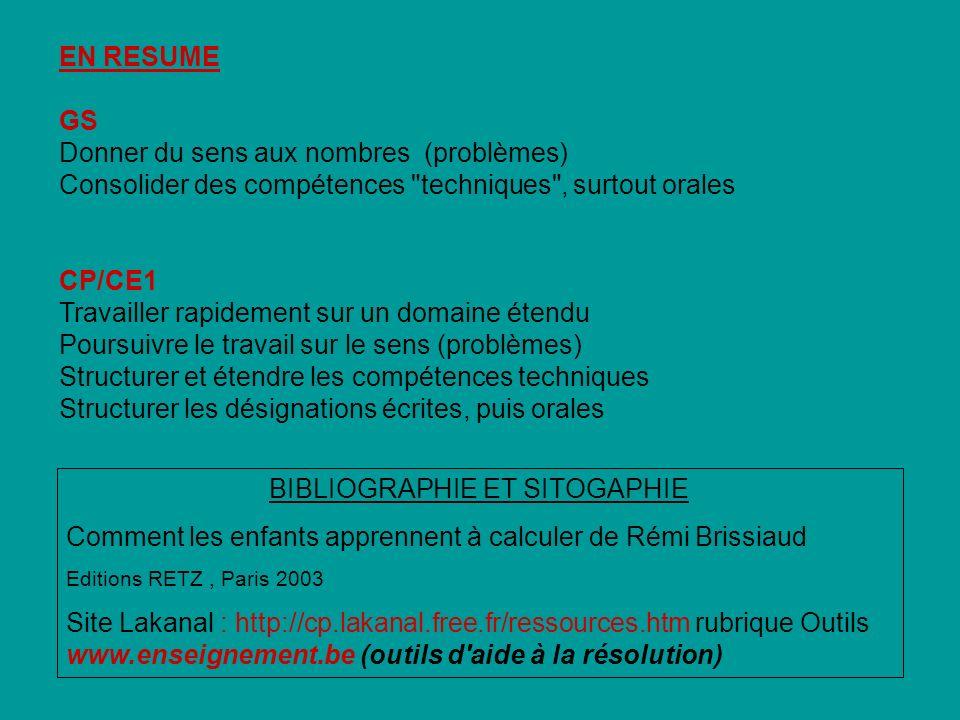 BIBLIOGRAPHIE ET SITOGAPHIE Comment les enfants apprennent à calculer de Rémi Brissiaud Editions RETZ, Paris 2003 Site Lakanal : http://cp.lakanal.fre