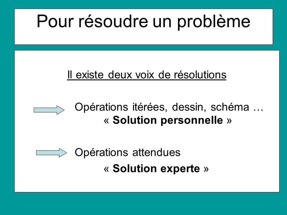 Pour résoudre un problème Il existe deux voix de résolutions Opérations itérées, dessin, schéma … « Solution personnelle » Opérations attendues « Solu