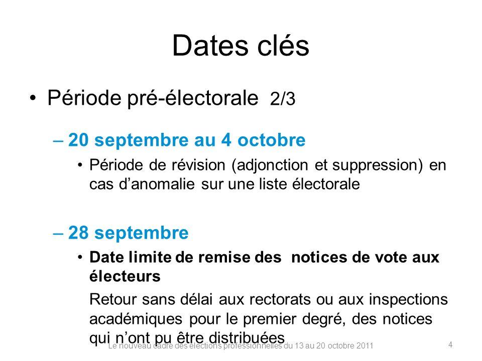 Dates clés Période pré-électorale 3/3 –10 octobre Quatrième mail du ministère à tous les personnels –annonce de la prochaine ouverture du scrutin –rappel de la période de vote –rappel des dates douverture des kiosques –rappel de la date limite de réception dun nouvel identifiant de vote : au-delà du 12 octobre à 8 h (heure de Paris), pour des raisons de sécurité et de scellement du système, aucun identifiant ne pourra plus être remis –12 octobre Scellement du système de vote électronique pour chaque scrutin Aucune action nest possible ni sur les listes électorales ni sur la solution de vote Le nouveau cadre des élections professionnelles du 13 au 20 octobre 2011 5