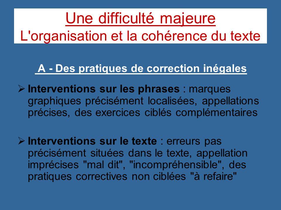 Une difficulté majeure L'organisation et la cohérence du texte A - Des pratiques de correction inégales Interventions sur les phrases : marques graphi