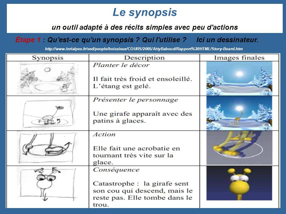 Étape 1 : Qu'est-ce qu'un synopsis ? Qui l'utilise ? Ici un dessinateur. http://www.inrialpes.fr/sed/people/boissieux/COURS/2005/AttyBaboud/Rapport%20