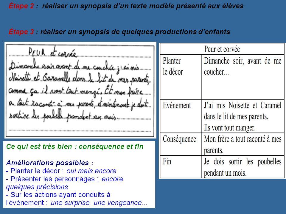 Étape 2 : réaliser un synopsis dun texte modèle présenté aux élèves Étape 3 : réaliser un synopsis de quelques productions denfants