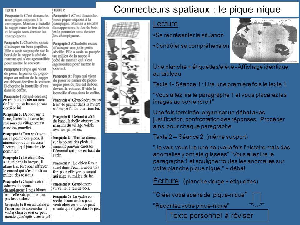 Lecture Se représenter la situation Contrôler sa compréhension Une planche + étiquettes/élève - Affichage identique au tableau Texte 1- Séance 1 : Lir