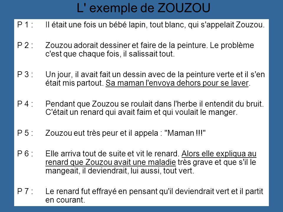 L' exemple de ZOUZOU P 1 : Il était une fois un bébé lapin, tout blanc, qui s'appelait Zouzou. P 2 :Zouzou adorait dessiner et faire de la peinture. L