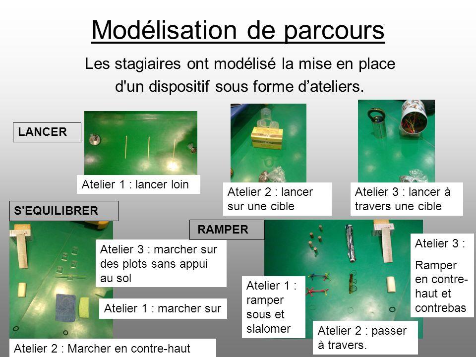 Modélisation de parcours Les stagiaires ont modélisé la mise en place d un dispositif sous forme dateliers.