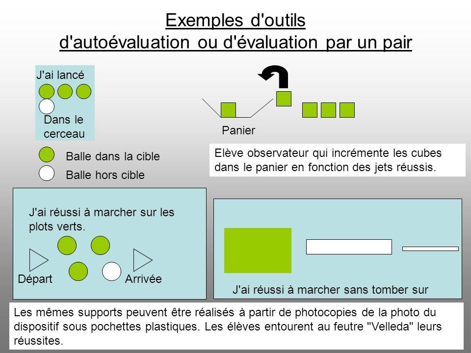 Exemples d outils d autoévaluation ou d évaluation par un pair J ai réussi à marcher sur les plots verts.