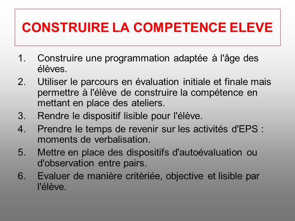 CONSTRUIRE LA COMPETENCE ELEVE 1.Construire une programmation adaptée à l âge des élèves.