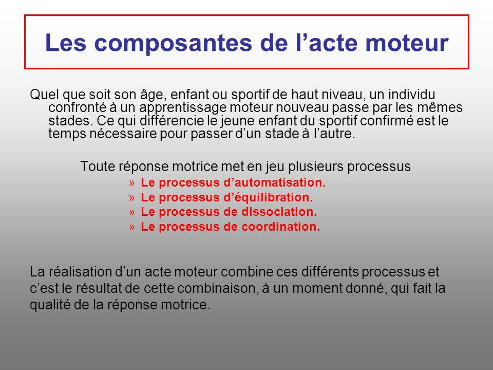 Les composantes de lacte moteur Quel que soit son âge, enfant ou sportif de haut niveau, un individu confronté à un apprentissage moteur nouveau passe par les mêmes stades.