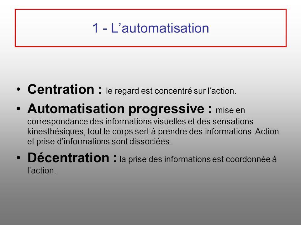 1 - Lautomatisation Centration : le regard est concentré sur laction.