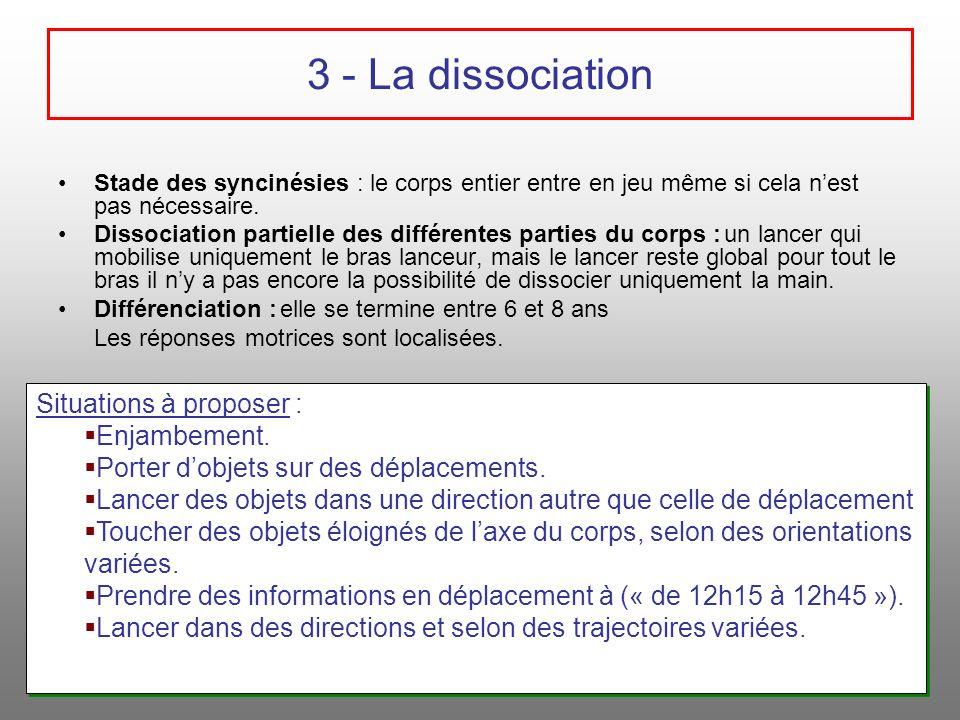 3 - La dissociation Stade des syncinésies : le corps entier entre en jeu même si cela nest pas nécessaire.