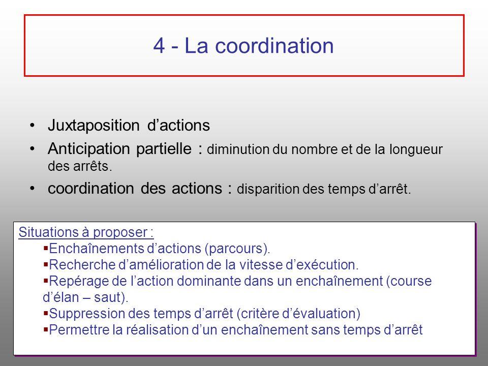 4 - La coordination Juxtaposition dactions Anticipation partielle : diminution du nombre et de la longueur des arrêts.