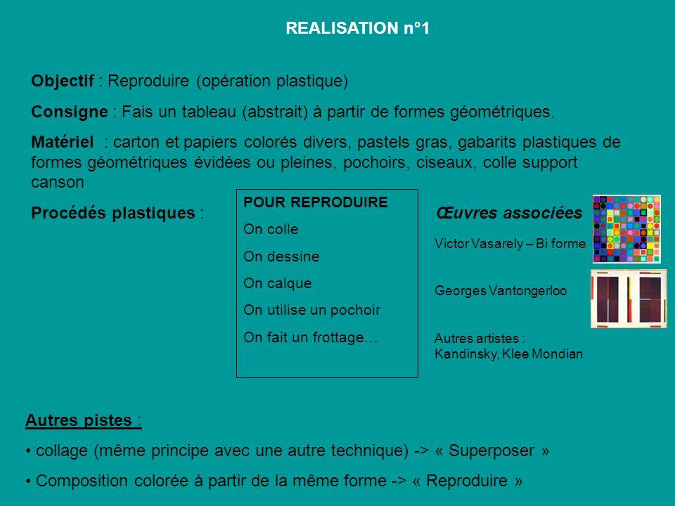 Objectif : Reproduire (opération plastique) Consigne : Fais un tableau (abstrait) à partir de formes géométriques.
