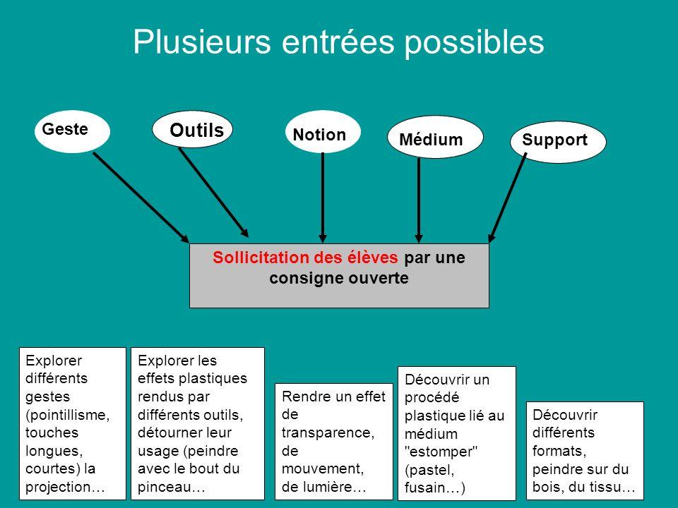 Plusieurs entrées possibles Outils Médium Support Notion Geste Sollicitation des élèves par une consigne ouverte Explorer différents gestes (pointilli