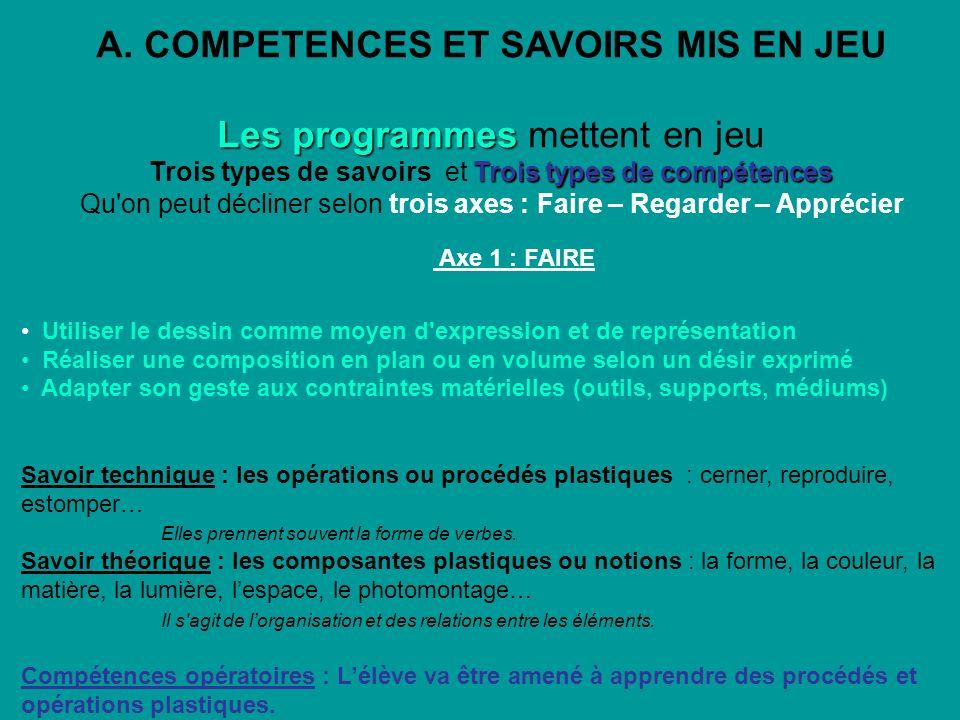 A. COMPETENCES ET SAVOIRS MIS EN JEU Les programmes Les programmes mettent en jeu Trois types de compétences Trois types de savoirs et Trois types de