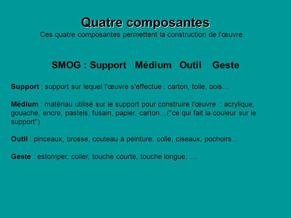 Quatre composantes Ces quatre composantes permettent la construction de l'œuvre. SMOG : Support Médium Outil Geste Support : support sur lequel l'œuvr