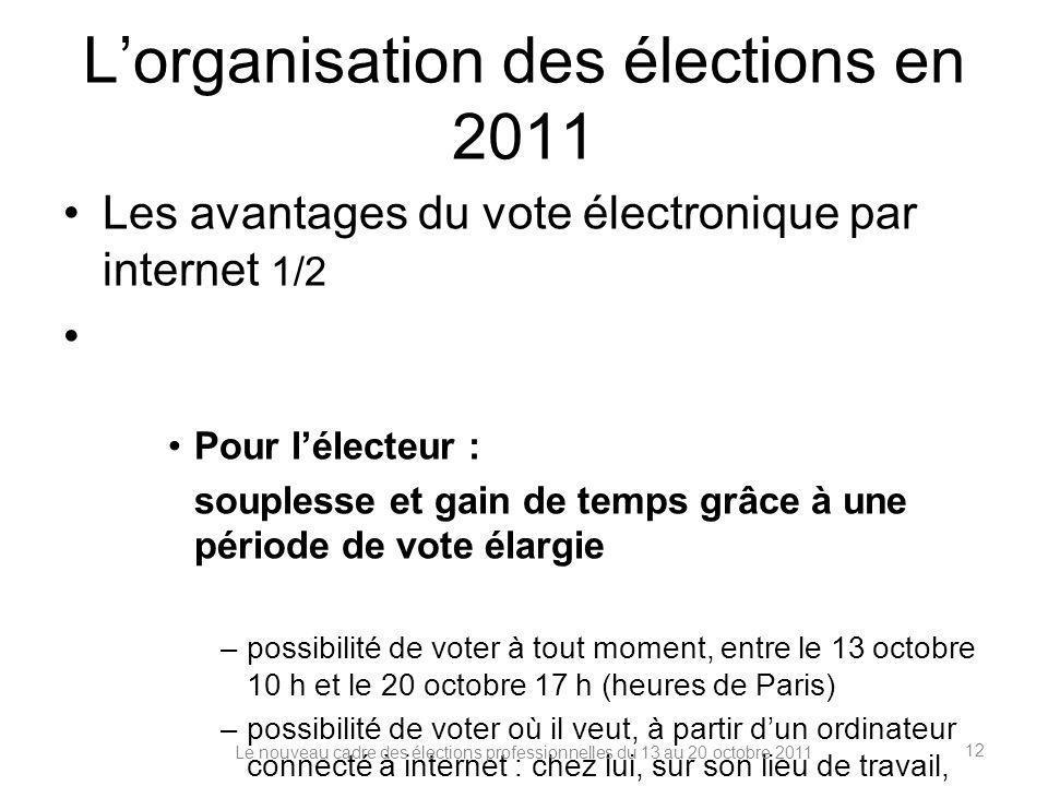 Lorganisation des élections en 2011 Les avantages du vote électronique par internet 1/2 Pour lélecteur : souplesse et gain de temps grâce à une périod