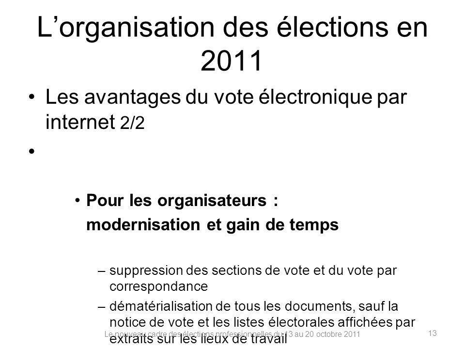 Lorganisation des élections en 2011 Les avantages du vote électronique par internet 2/2 Pour les organisateurs : modernisation et gain de temps –suppr