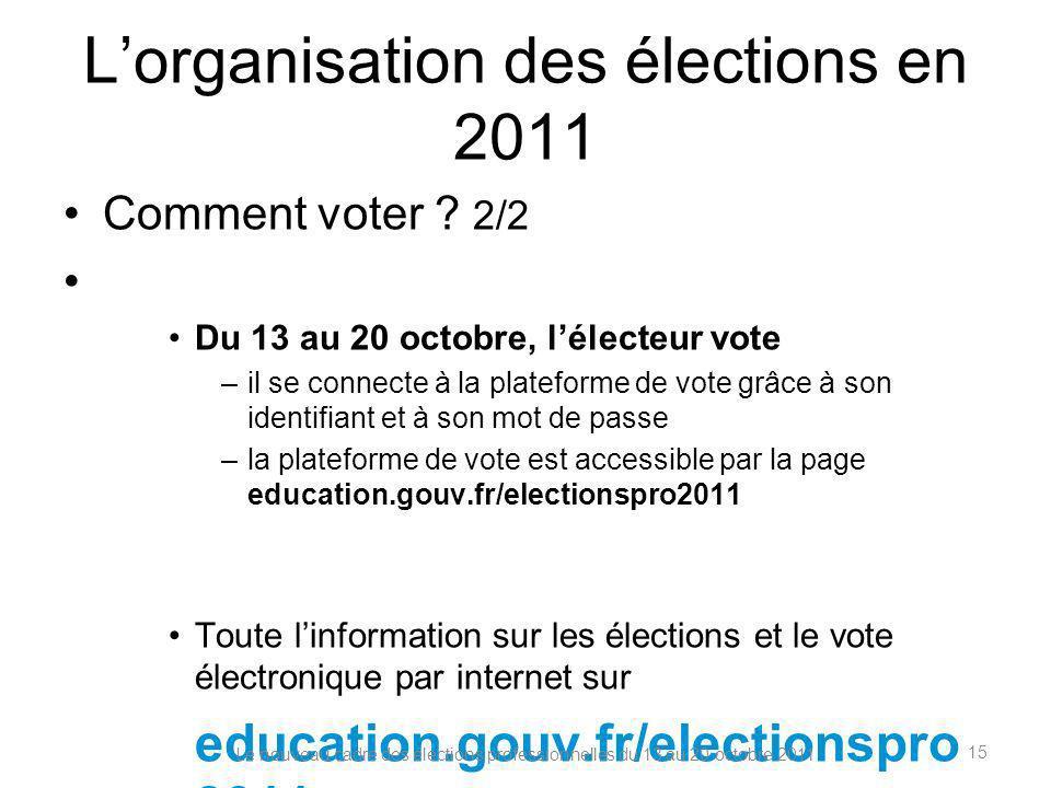 Lorganisation des élections en 2011 Comment voter ? 2/2 Du 13 au 20 octobre, lélecteur vote –il se connecte à la plateforme de vote grâce à son identi