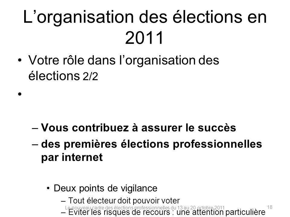 Lorganisation des élections en 2011 Votre rôle dans lorganisation des élections 2/2 –Vous contribuez à assurer le succès –des premières élections prof