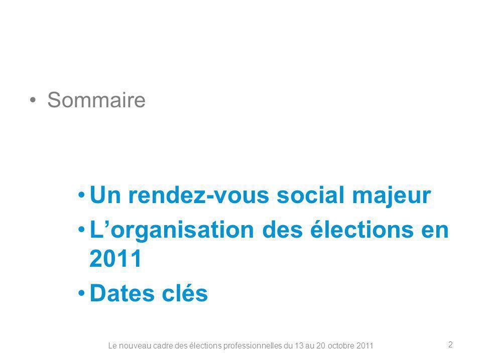 Sommaire Un rendez-vous social majeur Lorganisation des élections en 2011 Dates clés Le nouveau cadre des élections professionnelles du 13 au 20 octob