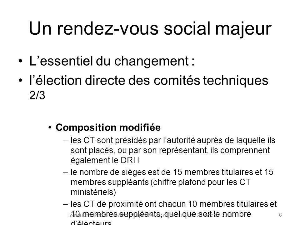 Un rendez-vous social majeur Lessentiel du changement : lélection directe des comités techniques 2/3 Composition modifiée –les CT sont présidés par la